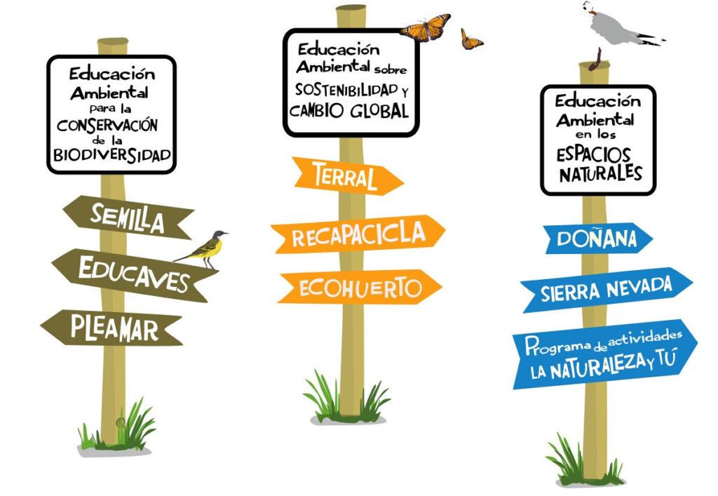 Ilustracion realizada por adsise.com para el catalogo Aldea curso 2017-18 de las Consejerias de Medio Ambiente y Educacion de la Junta de Andalucia.